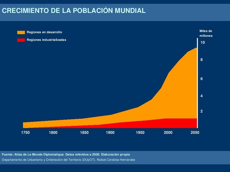 07 Crecimiento demografico