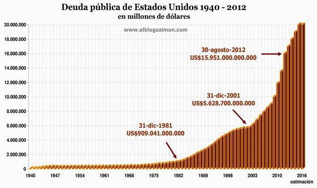 25 public-debt-us