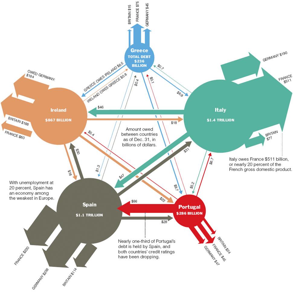 mapa_deuda_piigs